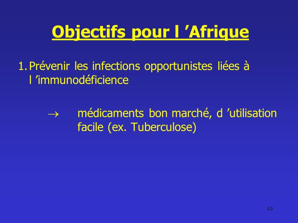 10 Objectifs pour l Afrique 1.Prévenir les infections opportunistes liées à l immunodéficience médicaments bon marché, d utilisation facile (ex. Tuber