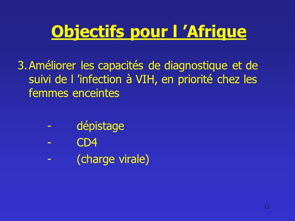 12 Objectifs pour l Afrique 3.Améliorer les capacités de diagnostique et de suivi de l infection à VIH, en priorité chez les femmes enceintes -dépista