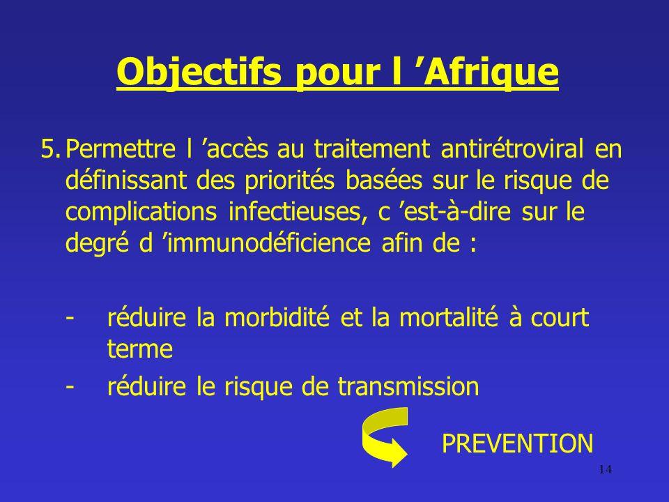 14 Objectifs pour l Afrique 5.Permettre l accès au traitement antirétroviral en définissant des priorités basées sur le risque de complications infect