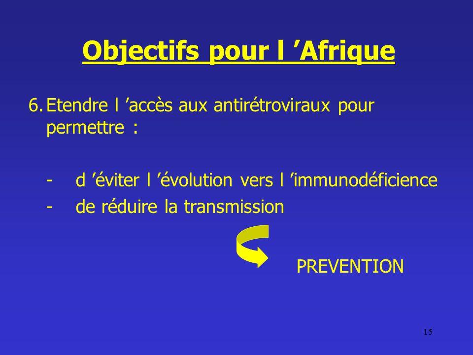 15 Objectifs pour l Afrique 6.Etendre l accès aux antirétroviraux pour permettre : -d éviter l évolution vers l immunodéficience -de réduire la transm