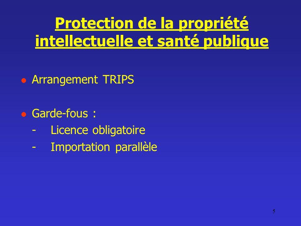 5 Protection de la propriété intellectuelle et santé publique Arrangement TRIPS Garde-fous : -Licence obligatoire - Importation parallèle