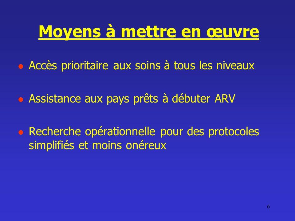 6 Moyens à mettre en œuvre Accès prioritaire aux soins à tous les niveaux Assistance aux pays prêts à débuter ARV Recherche opérationnelle pour des pr