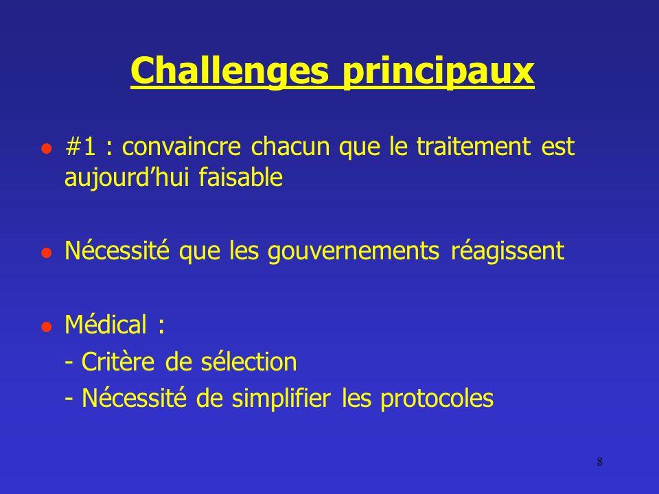 8 Challenges principaux #1 : convaincre chacun que le traitement est aujourdhui faisable Nécessité que les gouvernements réagissent Médical : - Critèr
