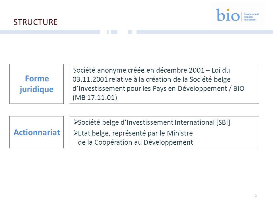 4 STRUCTURE Forme juridique Société anonyme créée en décembre 2001 – Loi du 03.11.2001 relative à la création de la Société belge dInvestissement pour les Pays en Développement / BIO (MB 17.11.01) Actionnariat Société belge dInvestissement International [SBI] Etat belge, représenté par le Ministre de la Coopération au Développement