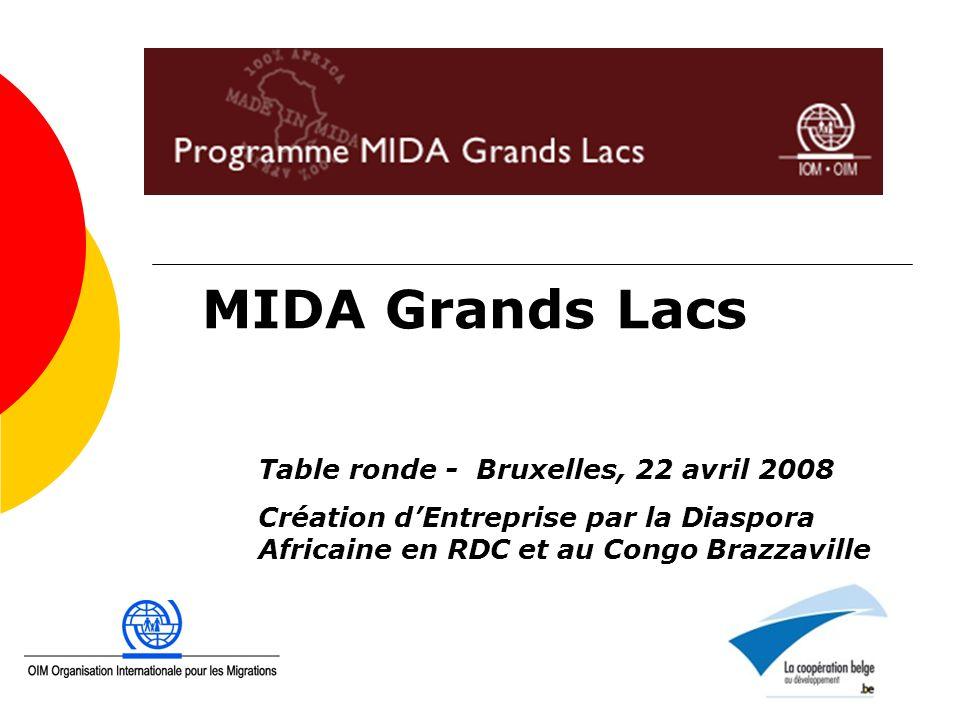 MIDA Grands Lacs Table ronde - Bruxelles, 22 avril 2008 Création dEntreprise par la Diaspora Africaine en RDC et au Congo Brazzaville