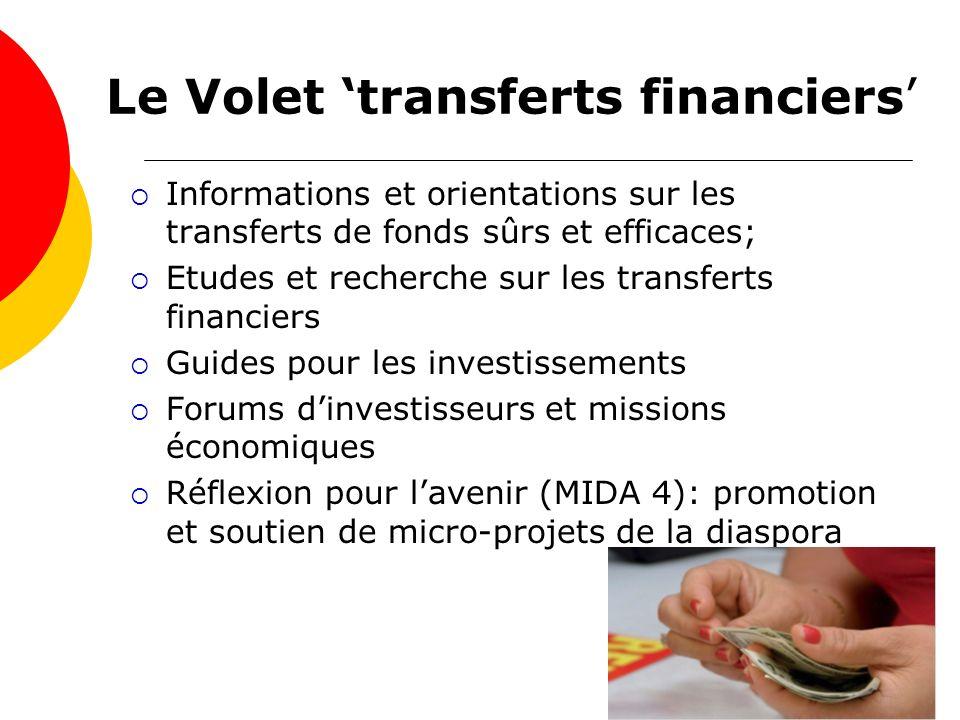 Le Volet transferts financiers Informations et orientations sur les transferts de fonds sûrs et efficaces; Etudes et recherche sur les transferts fina