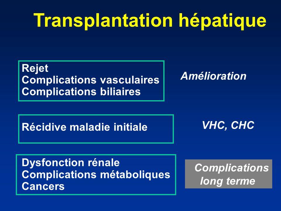 Cotler SJ, Transplantation 2007Foxton MR, Am J Transplant 2006 %age patients F3/F4 à 5 ans Index Fibrose DM : 68% no DM : 42% Age donneur > 55 co-facteurFibrose sévère plus rapide Syndrome métabolique Récidive VHC et diabète