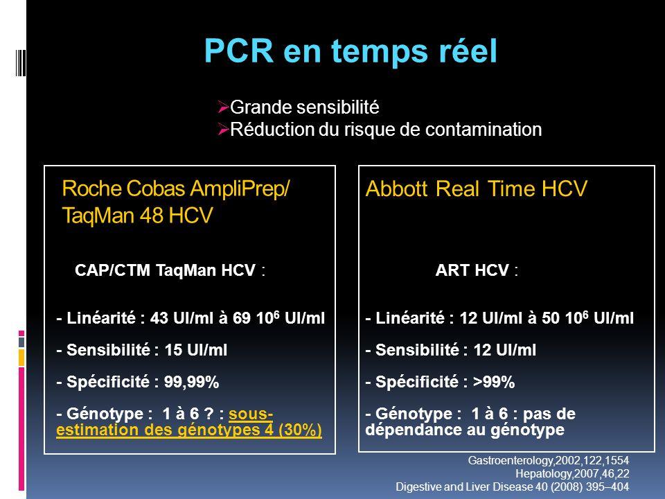 Roche Cobas AmpliPrep/ TaqMan 48 HCV CAP/CTM TaqMan HCV : - Linéarité : 43 UI/ml à 69 10 6 UI/ml - Sensibilité : 15 UI/ml - Spécificité : 99,99% - Gén