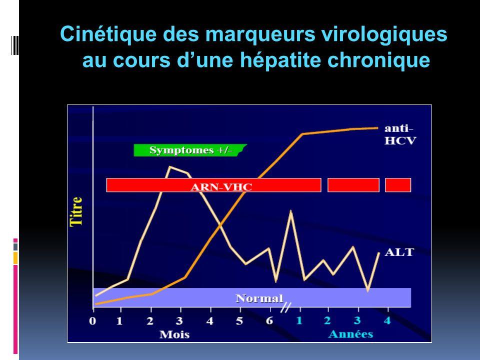 Cinétique des marqueurs virologiques au cours dune hépatite chronique
