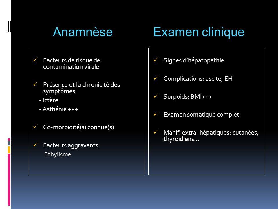 Facteurs de risque de contamination virale Présence et la chronicité des symptômes: - Ictère - Asthénie +++ Co-morbidité(s) connue(s) Facteurs aggrava
