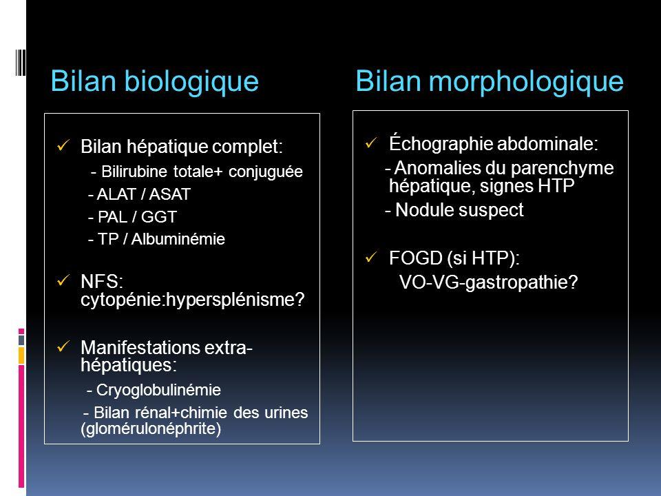Bilan hépatique complet: - Bilirubine totale+ conjuguée - ALAT / ASAT - PAL / GGT - TP / Albuminémie NFS: cytopénie:hypersplénisme? Manifestations ext