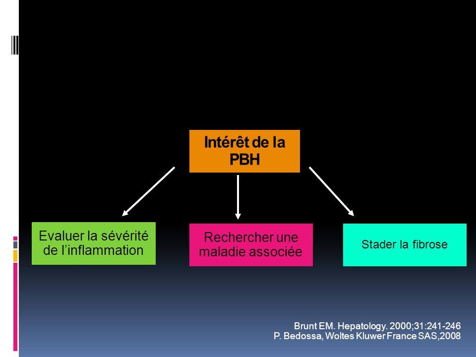 Intérêt de la PBH Evaluer la sévérité de linflammation Rechercher une maladie associée Stader la fibrose Brunt EM. Hepatology. 2000;31:241-246 P. Bedo