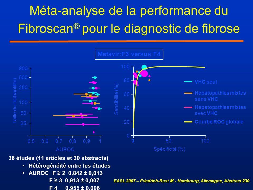 Méta-analyse de la performance du Fibroscan ® pour le diagnostic de fibrose 36 études (11 articles et 30 abstracts) Hétérogénéité entre les études AUR