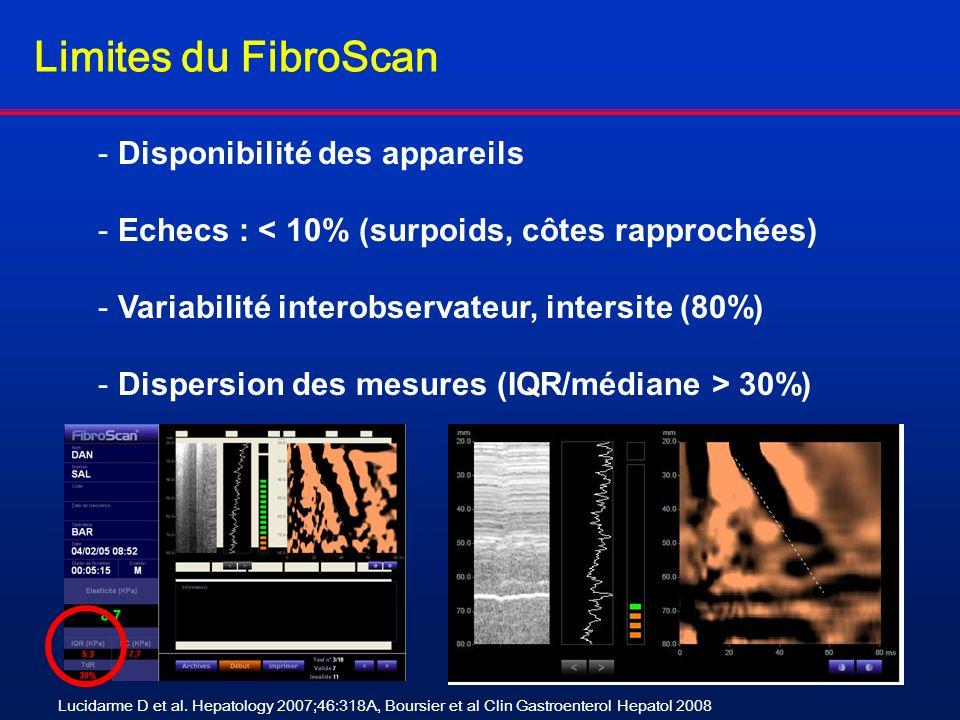 Limites du FibroScan Lucidarme D et al. Hepatology 2007;46:318A, Boursier et al Clin Gastroenterol Hepatol 2008 - Disponibilité des appareils - Echecs
