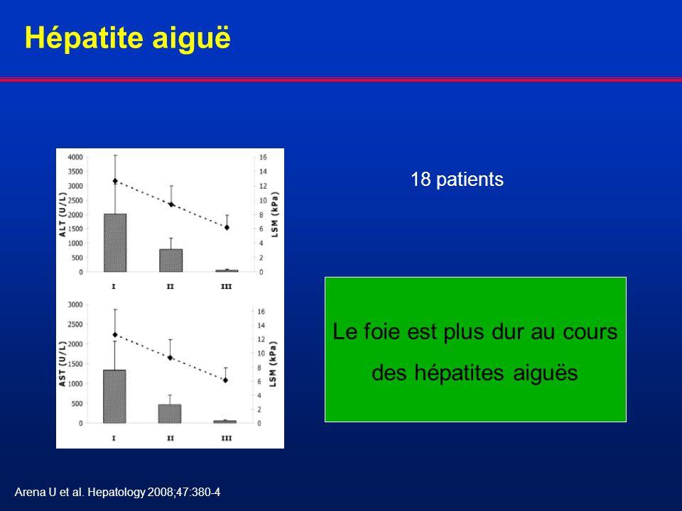 18 patients Arena U et al. Hepatology 2008;47:380-4 Le foie est plus dur au cours des hépatites aiguës Hépatite aiguë