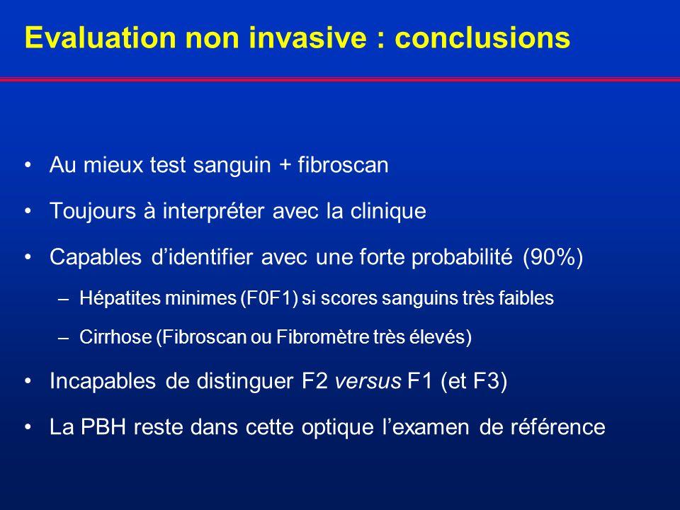 Au mieux test sanguin + fibroscan Toujours à interpréter avec la clinique Capables didentifier avec une forte probabilité (90%) –Hépatites minimes (F0