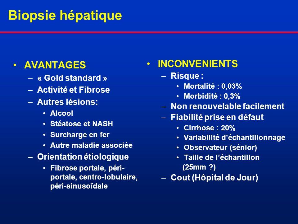 AVANTAGES –« Gold standard » –Activité et Fibrose –Autres lésions: Alcool Stéatose et NASH Surcharge en fer Autre maladie associée –Orientation étiolo