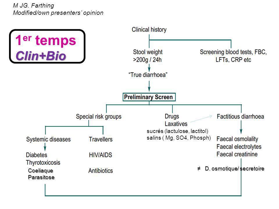 1 er tempsClin+Bio CoeliaqueParasitose M JG. Farthing Modified/own presenters opinion sucrés (lactulose, lactitol) salins ( Mg, SO4, Phosph) D. osmoti