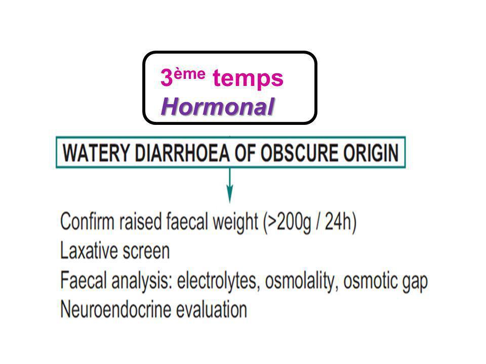 3 ème tempsHormonal