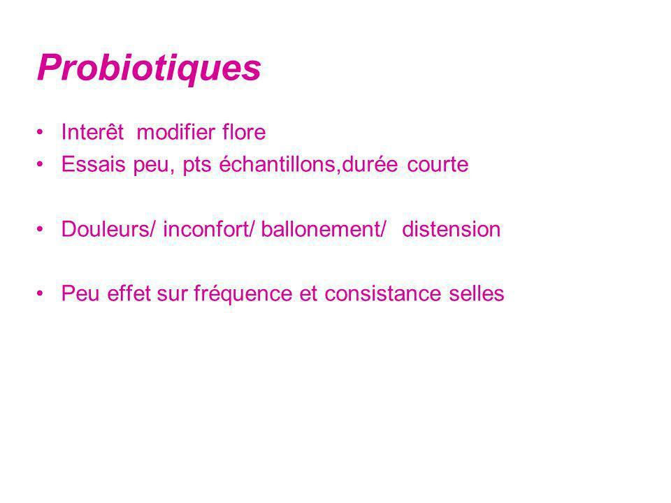 Probiotiques Interêt modifier flore Essais peu, pts échantillons,durée courte Douleurs/ inconfort/ ballonement/ distension Peu effet sur fréquence et