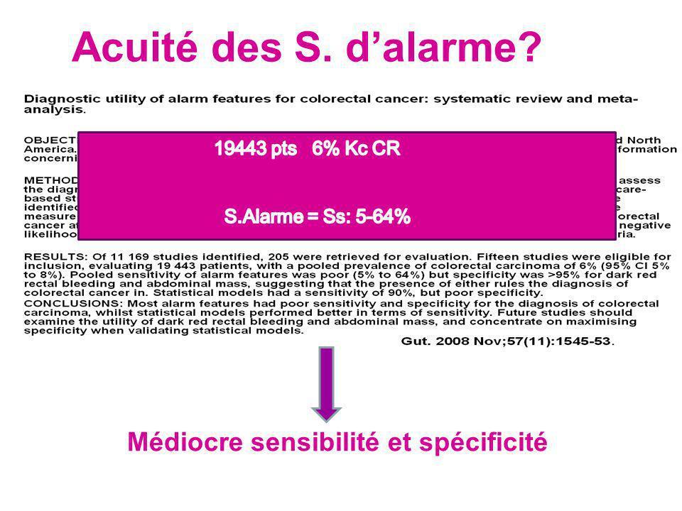 Évaluation utilité SA pour détecter pathologie organique chez 1434 patients au diag de IBS selon critères de ROME (2,5% KC 2,0% MICI) faible utilité pour diag lesion organique 84% des SA+ VPP+ 8%