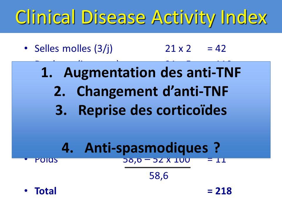 La lactoferrine différencie les IBS des MICI Crohn Actif Rem RCH Actif Rem IBS Témoins 1000 750 500 250 0 Lactoferrine fecale (ug/g) Sidhu R et al.
