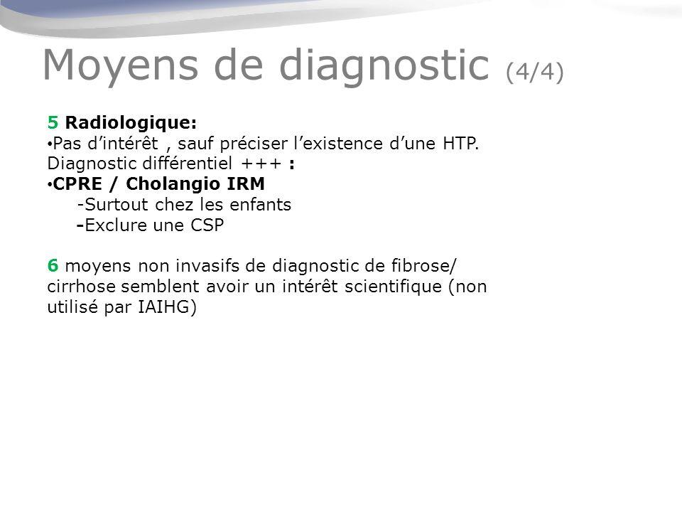 Moyens de diagnostic (4/4) 5 Radiologique: Pas dintérêt, sauf préciser lexistence dune HTP.