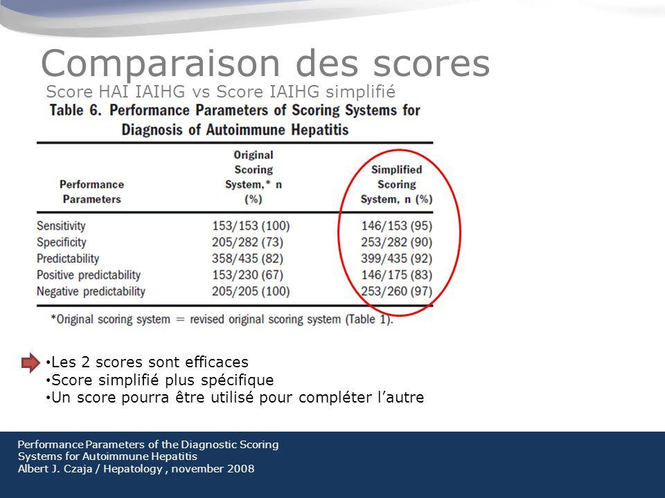 Score HAI IAIHG vs Score IAIHG simplifié Performance Parameters of the Diagnostic Scoring Systems for Autoimmune Hepatitis Albert J.