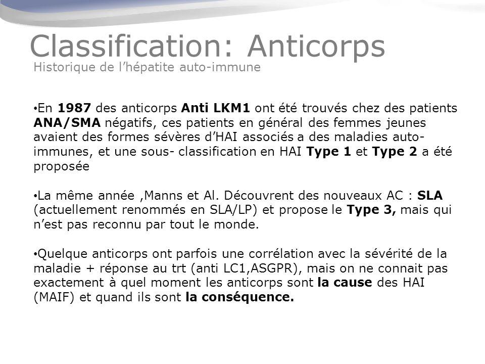 Classification: Anticorps Historique de lhépatite auto-immune En 1987 des anticorps Anti LKM1 ont été trouvés chez des patients ANA/SMA négatifs, ces patients en général des femmes jeunes avaient des formes sévères dHAI associés a des maladies auto- immunes, et une sous- classification en HAI Type 1 et Type 2 a été proposée La même année,Manns et Al.