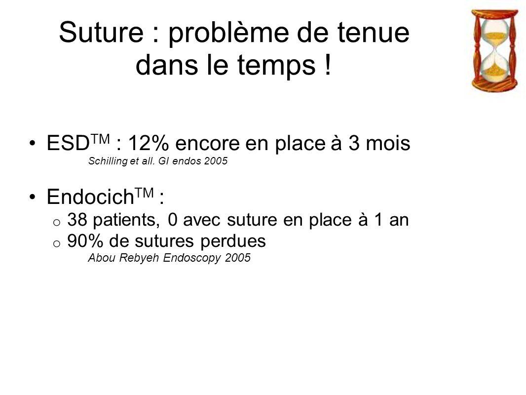 Suture : problème de tenue dans le temps ! ESD TM : 12% encore en place à 3 mois Schilling et all. GI endos 2005 Endocich TM : o 38 patients, 0 avec s