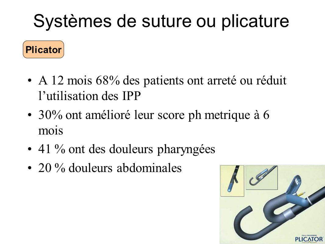 Systèmes de suture ou plicature A 12 mois 68% des patients ont arreté ou réduit lutilisation des IPP 30% ont amélioré leur score ph metrique à 6 mois