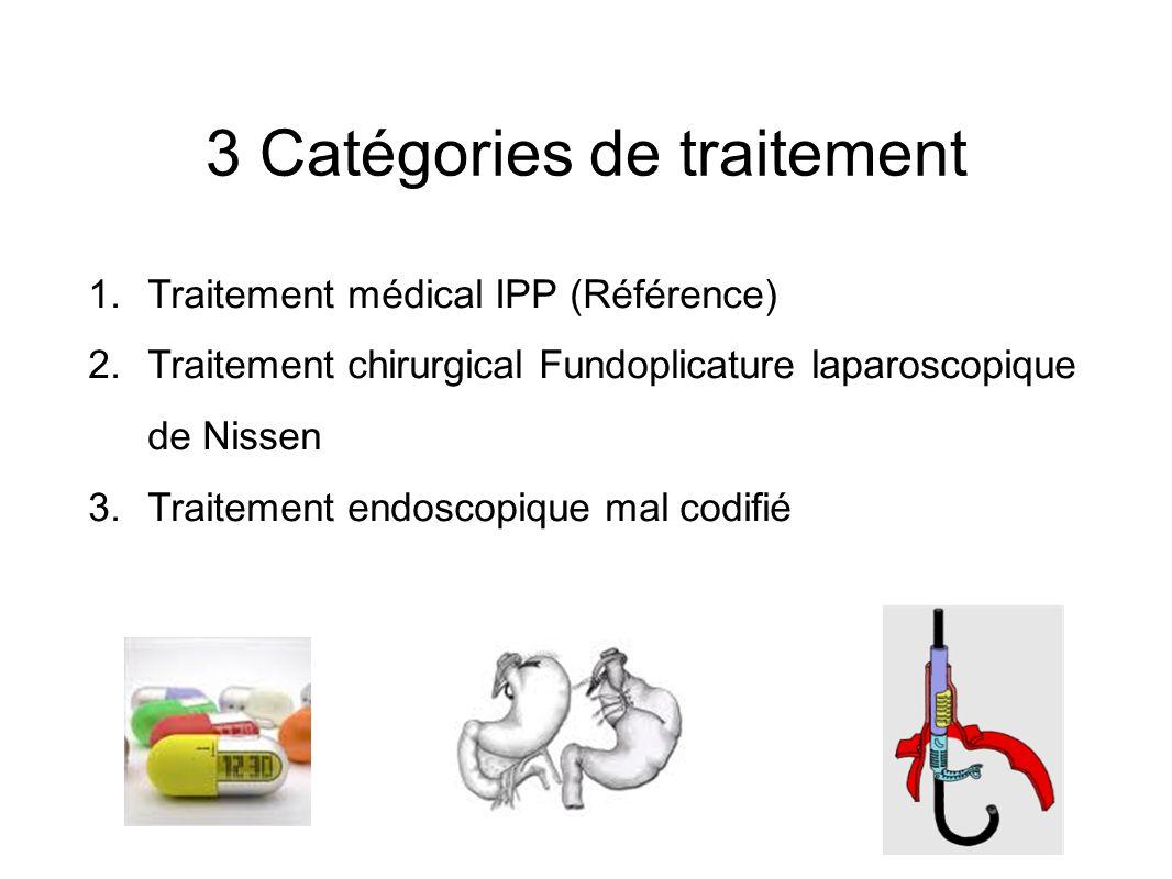 Le traitement par Radiofréquence est sans danger, et dure jusquà au moins 4 ans Volume 65, No.