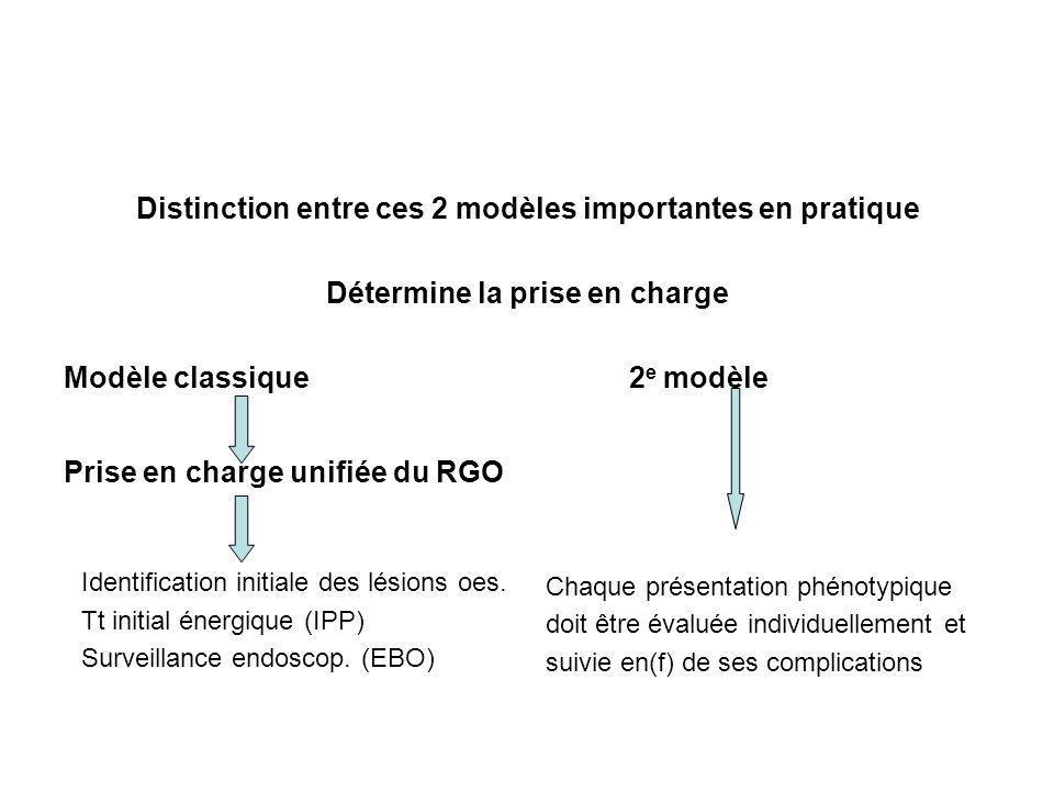 Distinction entre ces 2 modèles importantes en pratique Détermine la prise en charge Modèle classique 2 e modèle Prise en charge unifiée du RGO Identi