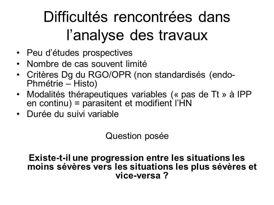 Difficultés rencontrées dans lanalyse des travaux Peu détudes prospectives Nombre de cas souvent limité Critères Dg du RGO/OPR (non standardisés (endo