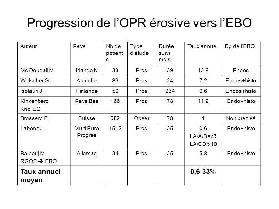Progression de lOPR érosive vers lEBO AuteurPaysNb de patient s Type détude Durée suivi mois Taux annuelDg de lEBO Mc Dougali MIrlande N33Pros3912,8En