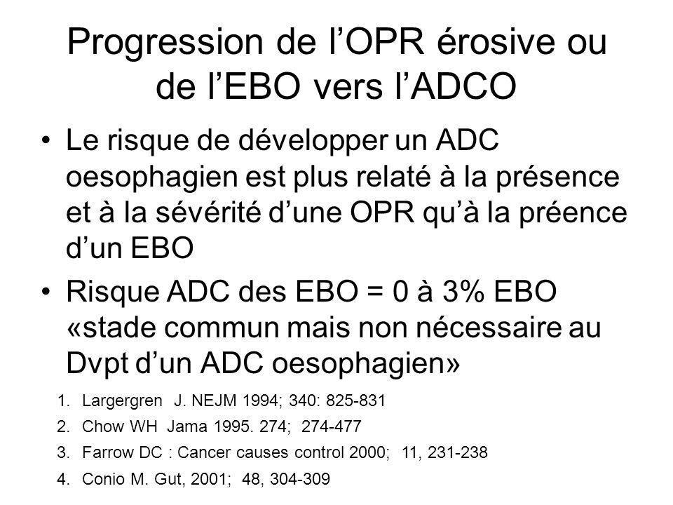 Progression de lOPR érosive ou de lEBO vers lADCO Le risque de développer un ADC oesophagien est plus relaté à la présence et à la sévérité dune OPR q