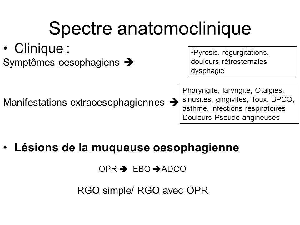 Spectre anatomoclinique Clinique : Symptômes oesophagiens Manifestations extraoesophagiennes Lésions de la muqueuse oesophagienne OPR EBO ADCO RGO sim