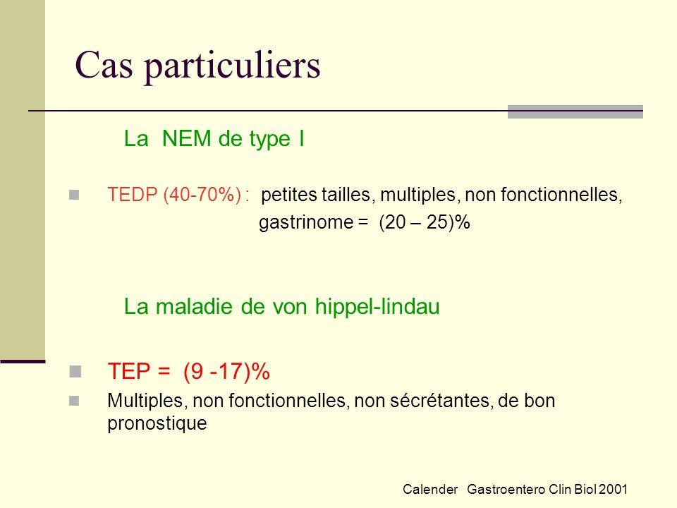 Cas particuliers La NEM de type I TEDP (40-70%) : petites tailles, multiples, non fonctionnelles, gastrinome = (20 – 25)% La maladie de von hippel-lindau TEP = (9 -17)% Multiples, non fonctionnelles, non sécrétantes, de bon pronostique Calender Gastroentero Clin Biol 2001