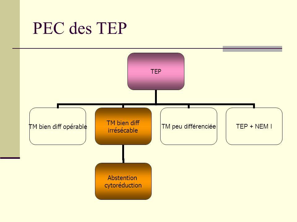 PEC des TEP TEP TM bien diff opérable TM bien diff irrésécable Abstention cytoréduction TM peu différenciée TEP + NEM I