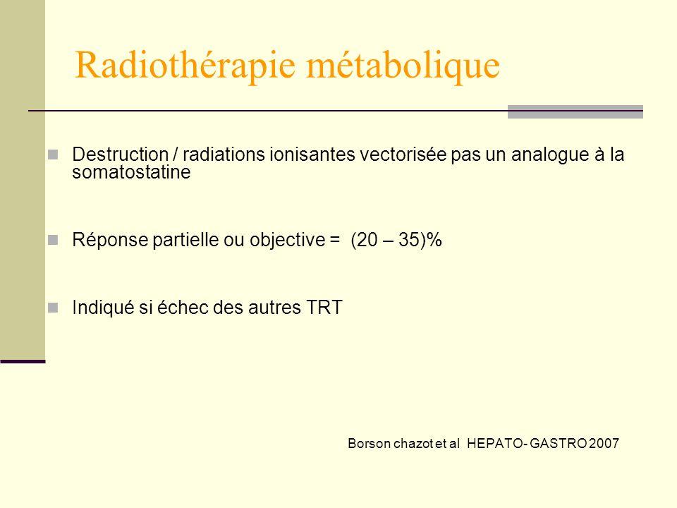 Destruction / radiations ionisantes vectorisée pas un analogue à la somatostatine Réponse partielle ou objective = (20 – 35)% Indiqué si échec des autres TRT Borson chazot et al HEPATO- GASTRO 2007 Radiothérapie métabolique