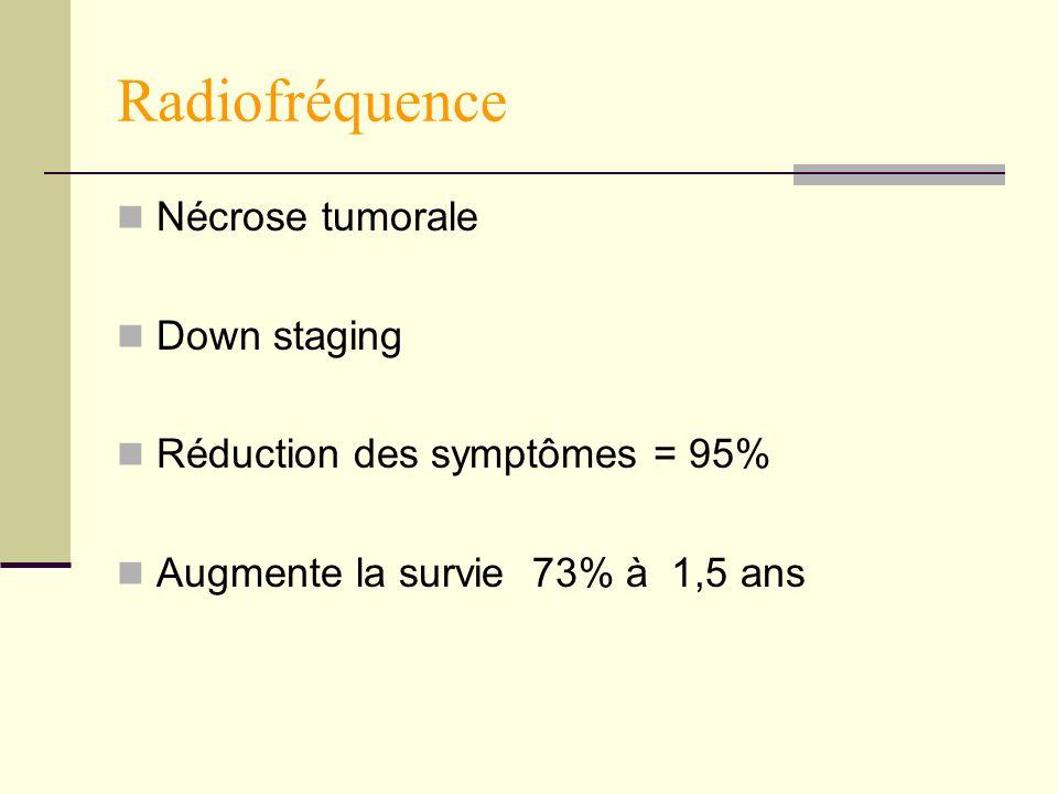 Radiofréquence Nécrose tumorale Down staging Réduction des symptômes = 95% Augmente la survie 73% à 1,5 ans