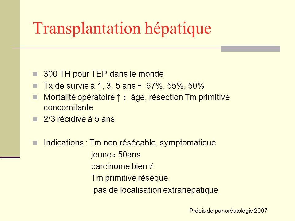Transplantation hépatique 300 TH pour TEP dans le monde Tx de survie à 1, 3, 5 ans = 67%, 55%, 50% Mortalité opératoire : âge, résection Tm primitive concomitante 2/3 récidive à 5 ans Indications : Tm non résécable, symptomatique jeune ˂ 50ans carcinome bien Tm primitive réséqué pas de localisation extrahépatique Précis de pancréatologie 2007