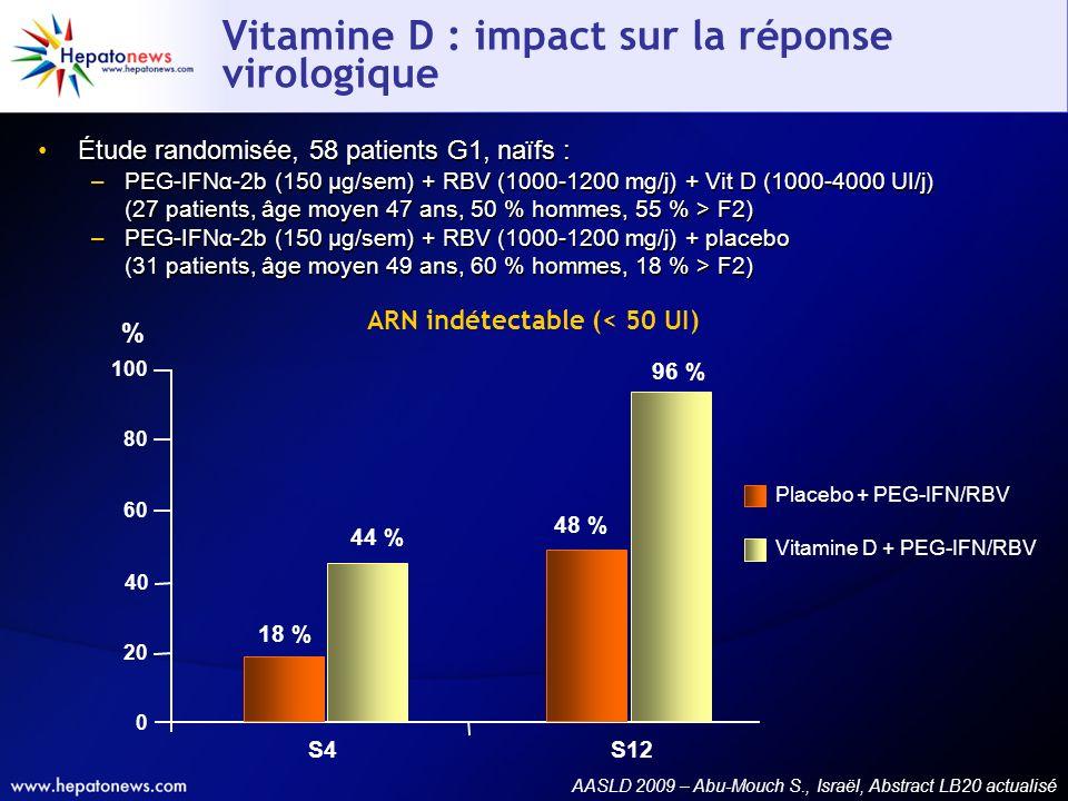 Vitamine D : impact sur la réponse virologique AASLD 2009 – Abu-Mouch S., Israël, Abstract LB20 actualisé Étude randomisée, 58 patients G1, naïfs : –P