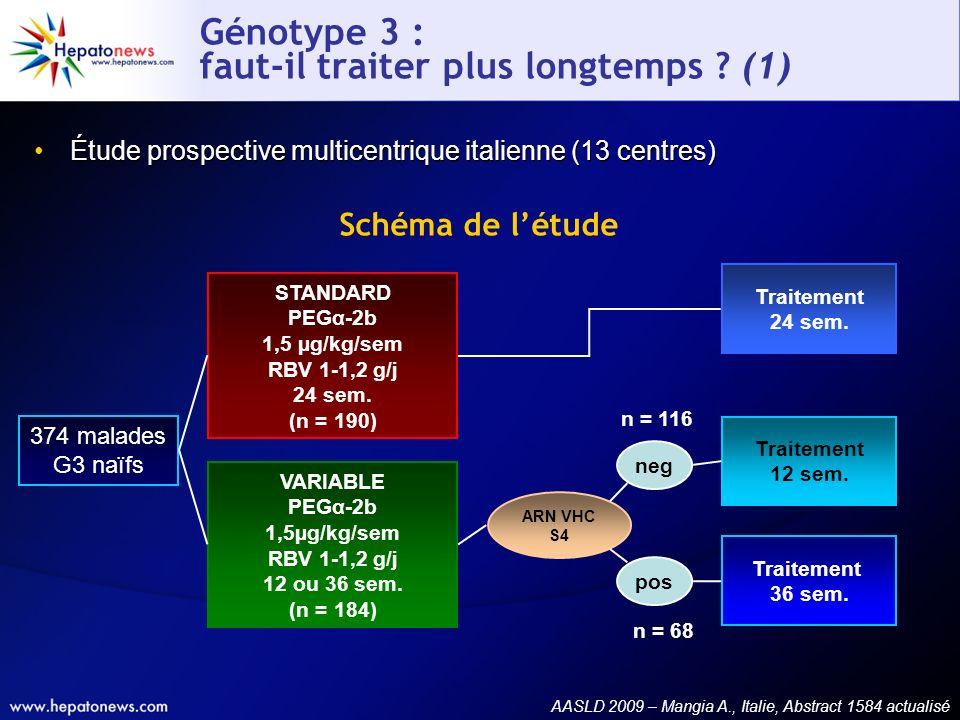Génotype 3 : faut-il traiter plus longtemps ? (1) Étude prospective multicentrique italienne (13 centres) AASLD 2009 – Mangia A., Italie, Abstract 158