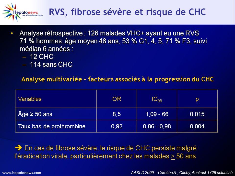 RVS, fibrose sévère et risque de CHC Analyse rétrospective : 126 malades VHC+ ayant eu une RVS 71 % hommes, âge moyen 48 ans, 53 % G1, 4, 5, 71 % F3,