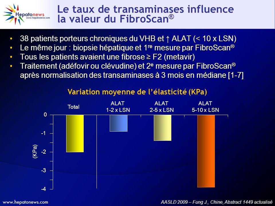 Le taux de transaminases influence la valeur du FibroScan ® 38 patients porteurs chroniques du VHB et ALAT (< 10 x LSN) Le même jour : biopsie hépatiq