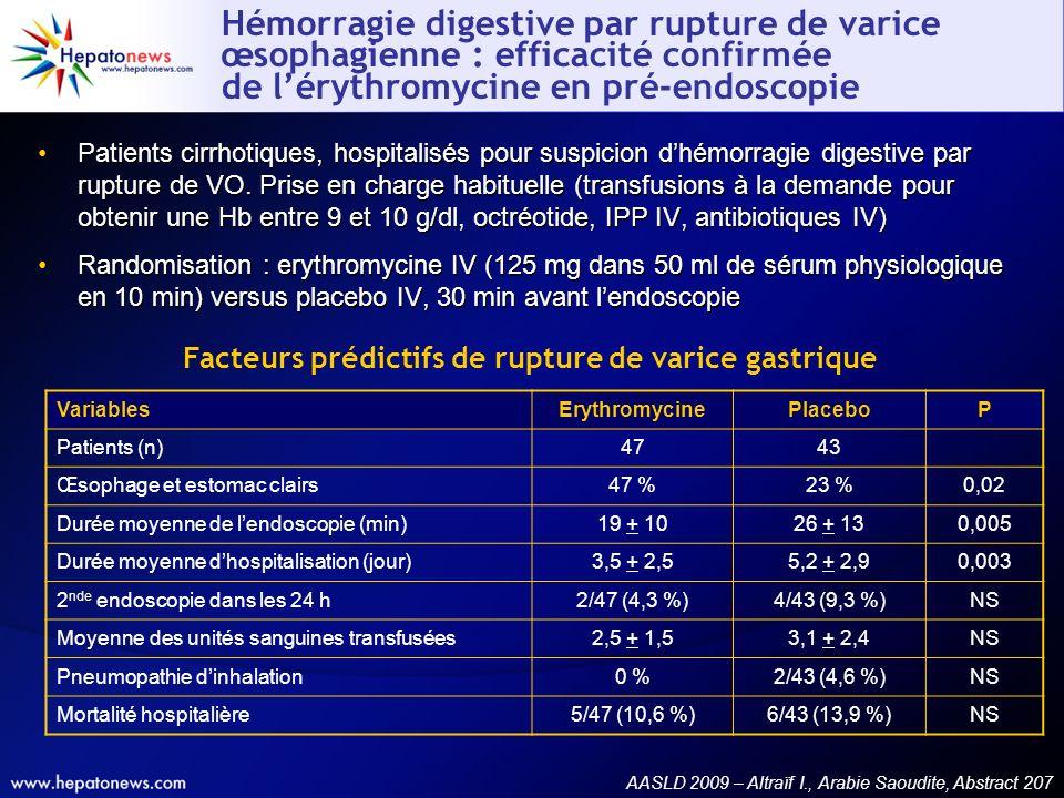Hémorragie digestive par rupture de varice œsophagienne : efficacité confirmée de lérythromycine en pré-endoscopie Patients cirrhotiques, hospitalisés