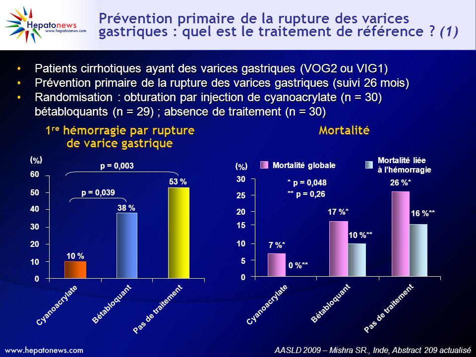 Prévention primaire de la rupture des varices gastriques : quel est le traitement de référence ? (1) Patients cirrhotiques ayant des varices gastrique