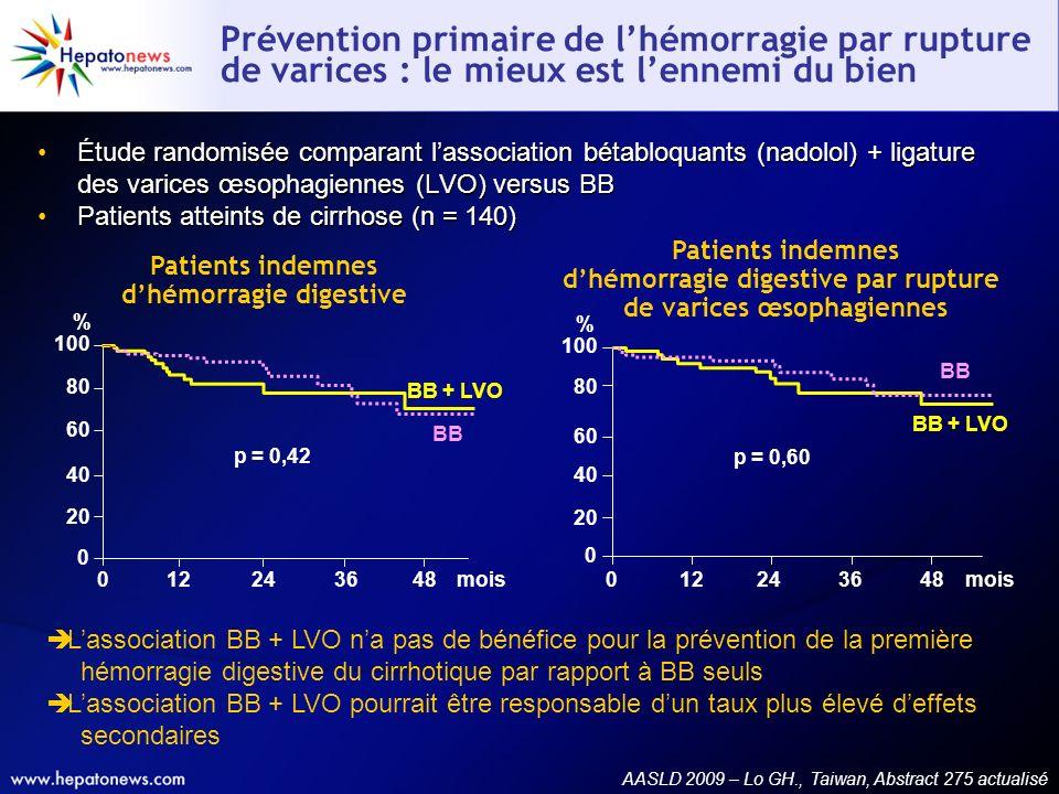 Prévention primaire de lhémorragie par rupture de varices : le mieux est lennemi du bien Étude randomisée comparant lassociation bétabloquants (nadolo