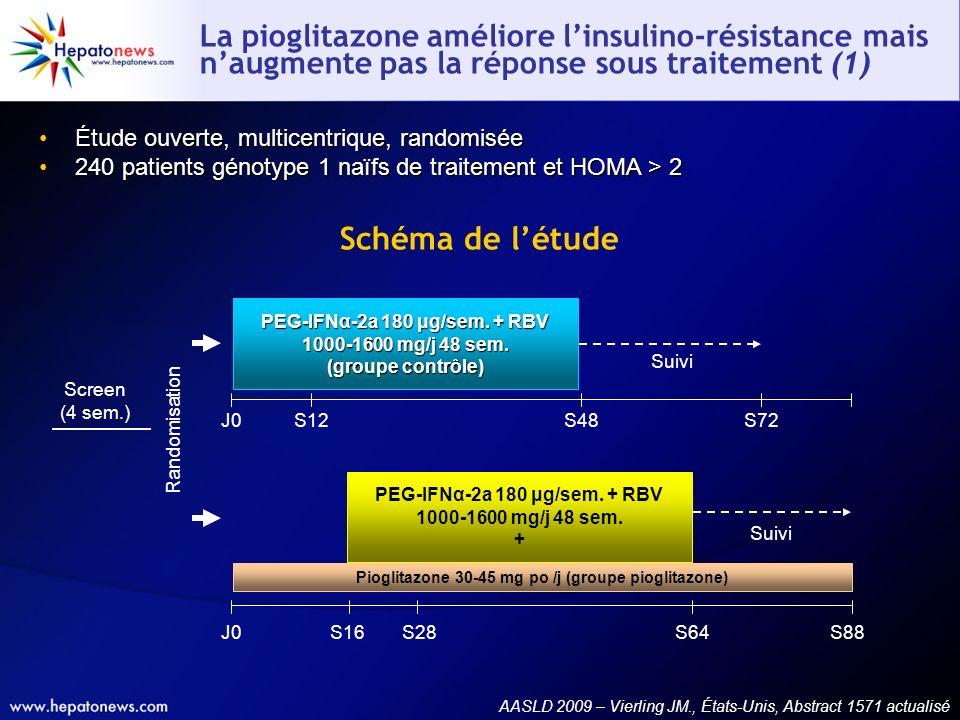 La pioglitazone améliore linsulino-résistance mais naugmente pas la réponse sous traitement (1) Étude ouverte, multicentrique, randomisée 240 patients